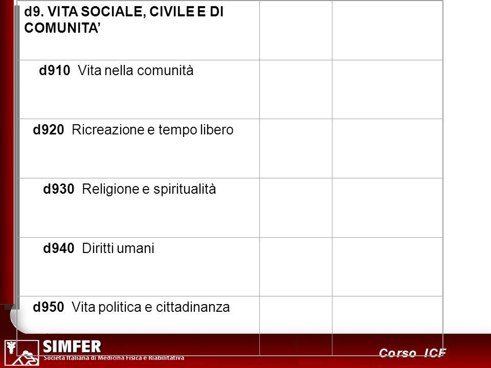 94 Corso ICF d9.