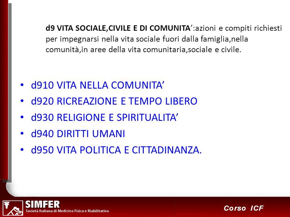 95 Corso ICF d9 VITA SOCIALE,CIVILE E DI COMUNITA:azioni e compiti richiesti per impegnarsi nella vita sociale fuori dalla famiglia,nella comunità,in aree della vita comunitaria,sociale e civile.
