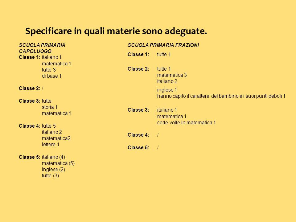 Specificare in quali materie sono adeguate. SCUOLA PRIMARIA CAPOLUOGO Classe 1:italiano 1 matematica 1 tutte 3 di base 1 Classe 2:/ Classe 3:tutte sto