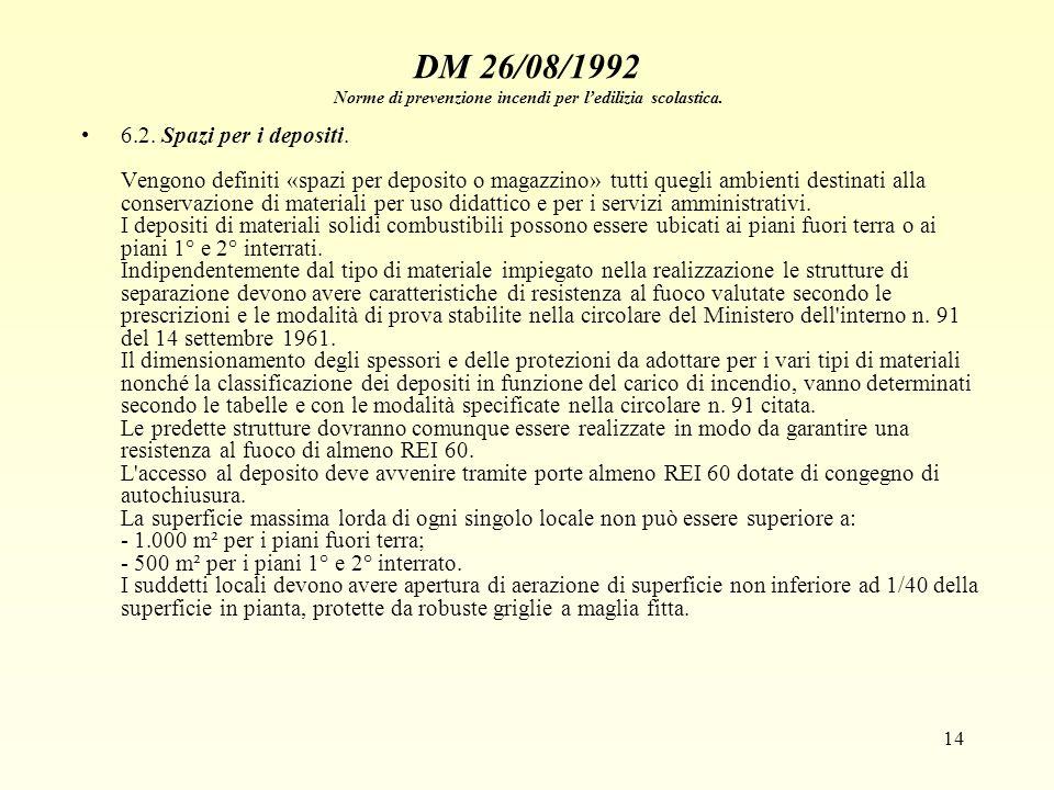14 DM 26/08/1992 Norme di prevenzione incendi per ledilizia scolastica. 6.2. Spazi per i depositi. Vengono definiti «spazi per deposito o magazzino» t