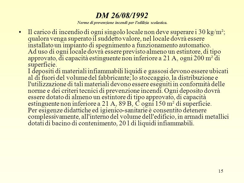 15 DM 26/08/1992 Norme di prevenzione incendi per ledilizia scolastica. Il carico di incendio di ogni singolo locale non deve superare i 30 kg/m²; qua