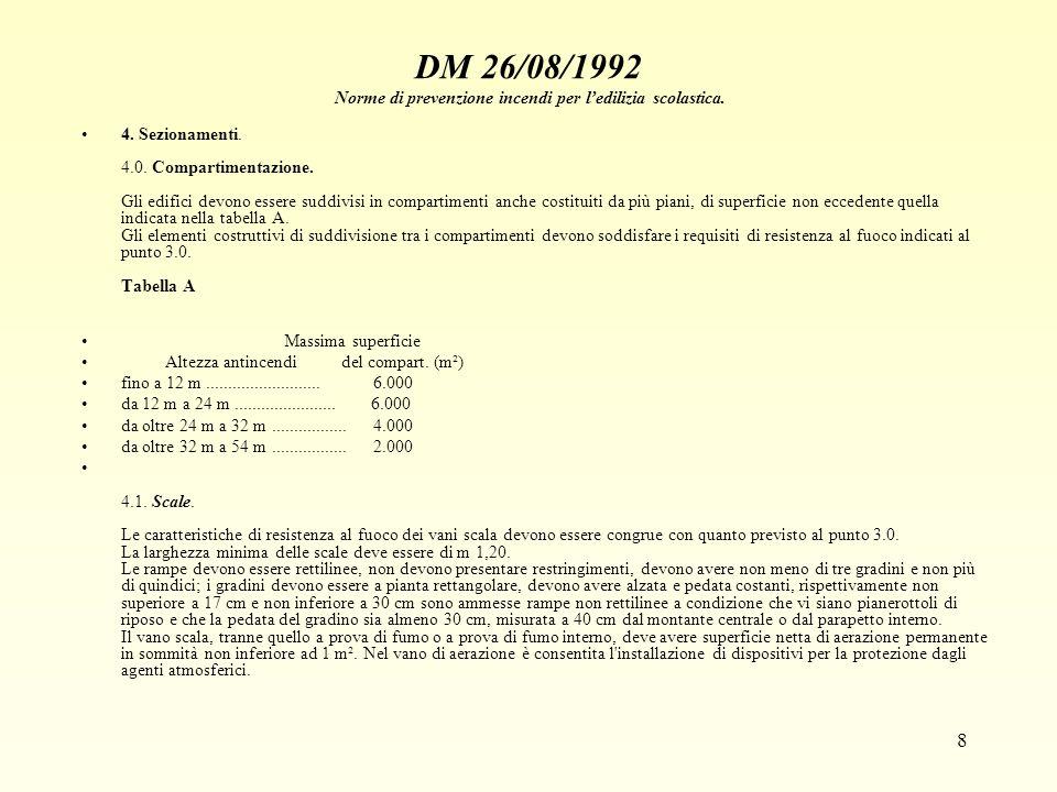 8 DM 26/08/1992 Norme di prevenzione incendi per ledilizia scolastica. 4. Sezionamenti. 4.0. Compartimentazione. Gli edifici devono essere suddivisi i
