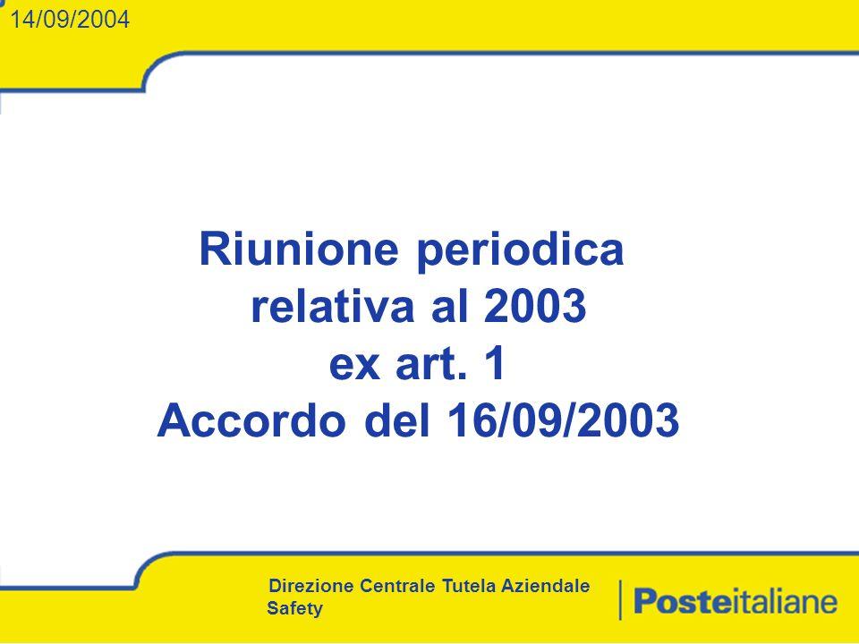 Direzione Centrale Tutela Aziendale Safety Riunione periodica relativa al 2003 ex art.