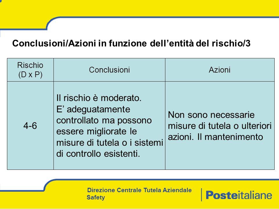 Direzione Centrale Tutela Aziendale Safety Conclusioni/Azioni in funzione dellentità del rischio/3 Rischio (D x P) ConclusioniAzioni 4-6 Il rischio è moderato.