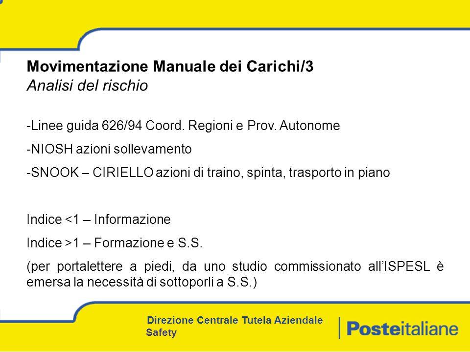 Movimentazione Manuale dei Carichi/3 Analisi del rischio -Linee guida 626/94 Coord.