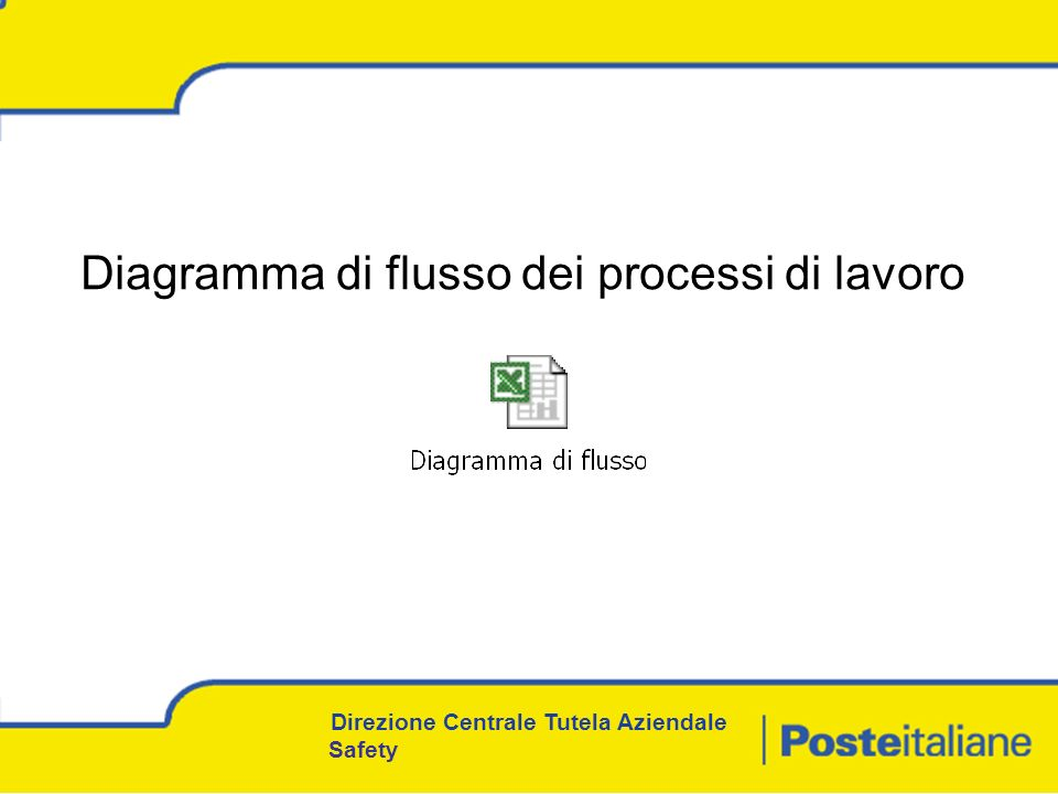 Direzione Centrale Tutela Aziendale Safety Diagramma di flusso dei processi di lavoro