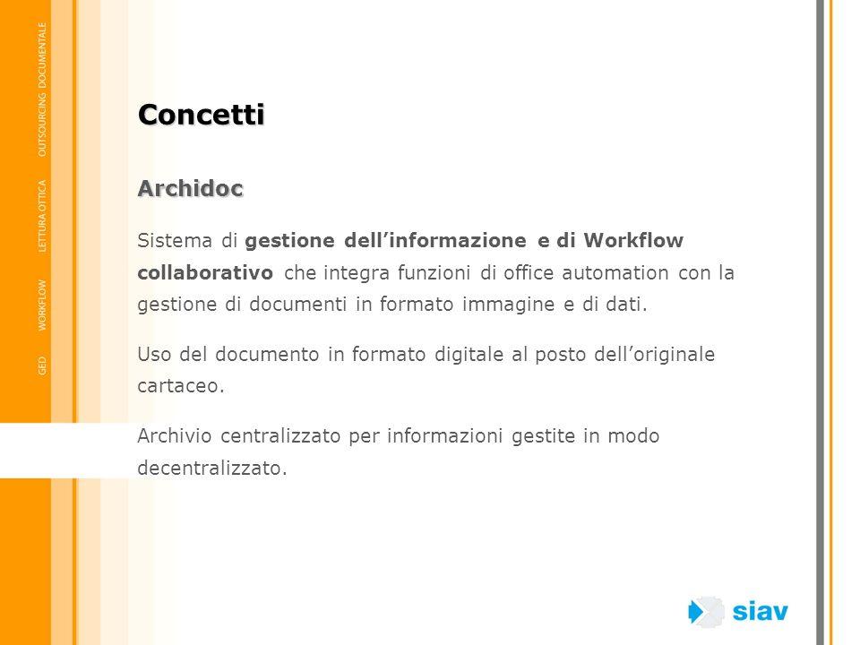 Concetti Archidoc Archidoc è la soluzione per il trattamento delle informazioni e dei documenti dellufficio, che si integra al sistema informativo centrale dellAzienda e ne arricchisce e completa, tramite i documenti stessi, le informazioni, oltre a gestirne, in modo facilitato, il flusso.