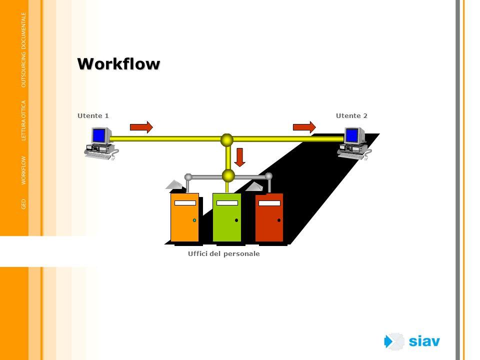 Utente 1 Uffici del personale Utente 2Workflow