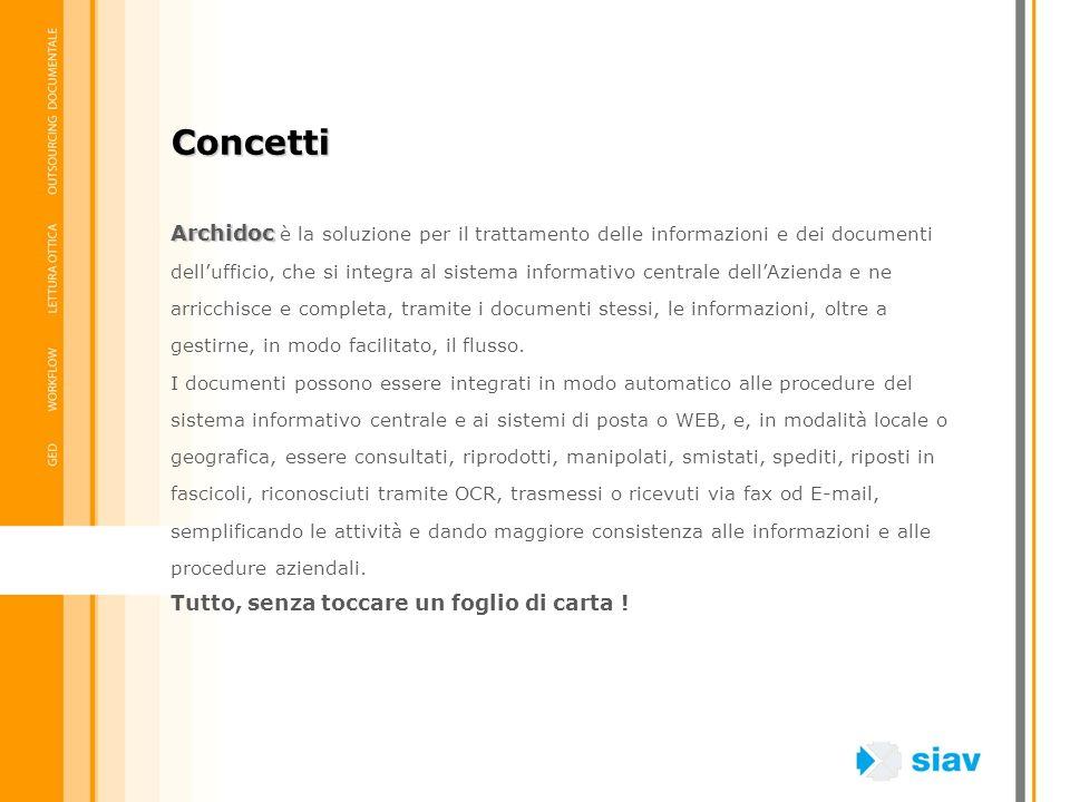 Concetti Archidoc Archidoc è la soluzione per il trattamento delle informazioni e dei documenti dellufficio, che si integra al sistema informativo cen