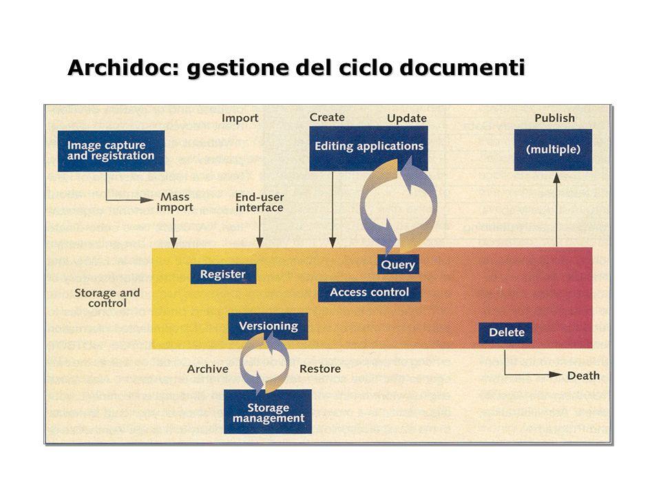 Riconoscimento ottico (OCR) in linea, di parte o tutto il testo del documento archiviato, con la sua trasformazione in file di testo.