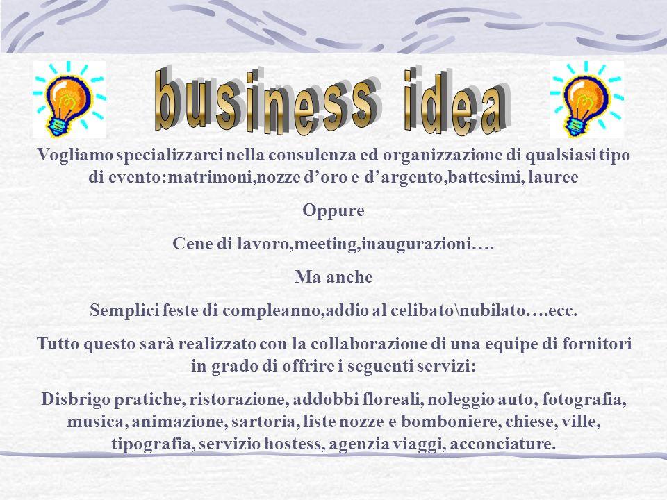 1.Invio lettera commerciale 2.Presentazione pubblicitaria effettuata da commessi specializzati 3.Sito internet