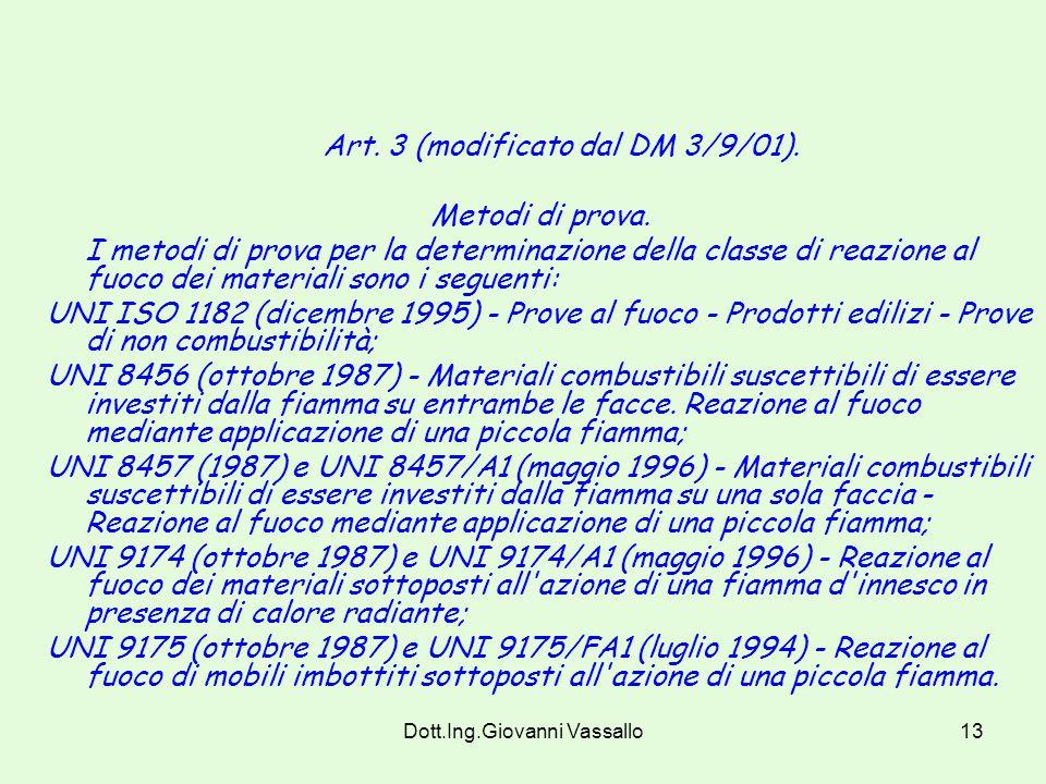Dott.Ing.Giovanni Vassallo12 - ISO/DIS 1182/1- Materiali da costruzione – Prova di non combustibilità. –CSE RE 1/75/A – Reazione al fuoco dei material