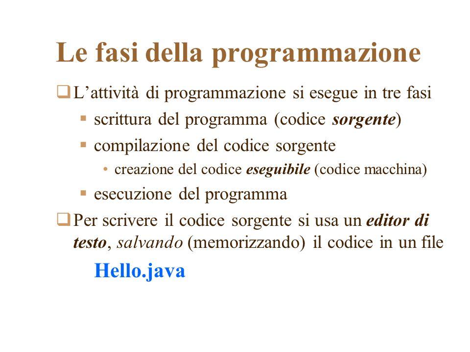 Lattività di programmazione si esegue in tre fasi scrittura del programma (codice sorgente) compilazione del codice sorgente creazione del codice eseguibile (codice macchina) esecuzione del programma Per scrivere il codice sorgente si usa un editor di testo, salvando (memorizzando) il codice in un file Hello.java