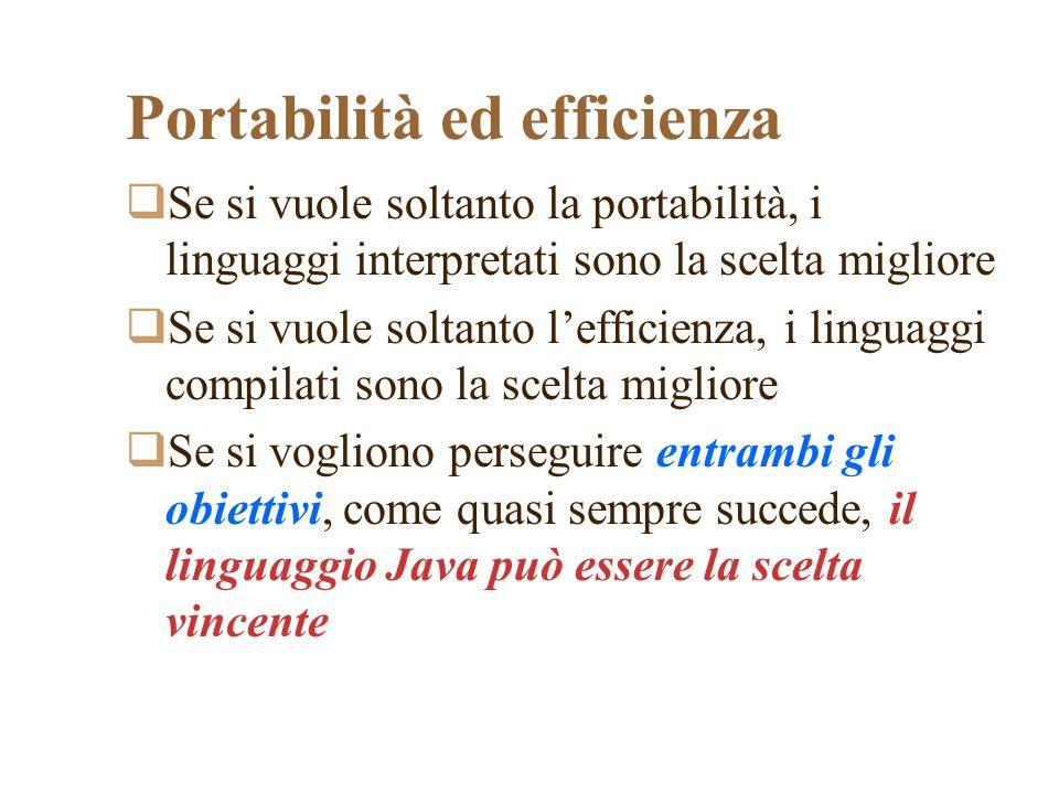 Portabilità ed efficienza Se si vuole soltanto la portabilità, i linguaggi interpretati sono la scelta migliore Se si vuole soltanto lefficienza, i li