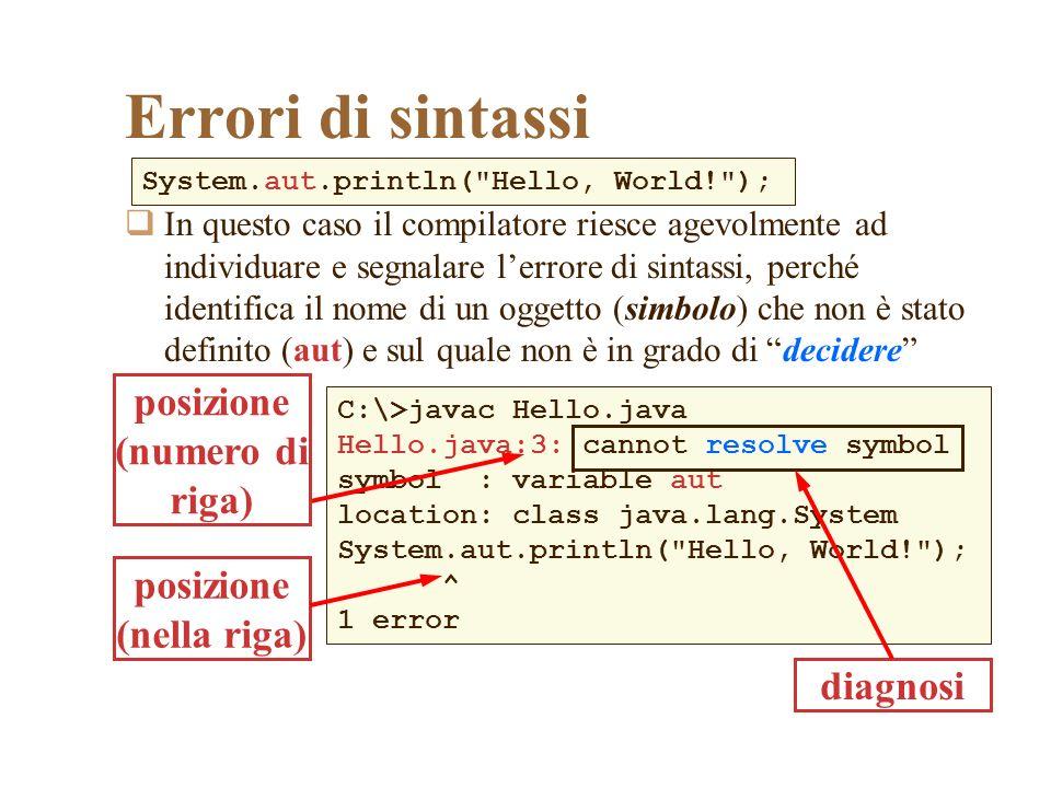 Errori di sintassi Questo è invece un caso molto più complesso: viene giustamente segnalato il primo errore, una stringa non terminata, e viene evidenziato il punto dove inizia la stringa System.out.println( Hello, World!); C:\>javac Hello.java Hello.java:3: unclosed string literal System.out.println( Hello, World!); ^ Hello.java:3: ) expected System.out.println( Hello, World!); ^ 2 errors virgolette mancanti