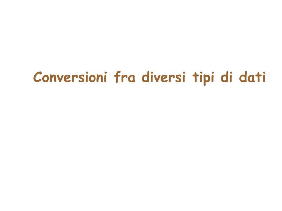 Conversioni fra diversi tipi di dati