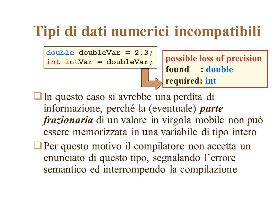 Tipi di dati numerici incompatibili In questo caso si avrebbe una perdita di informazione, perché la (eventuale) parte frazionaria di un valore in virgola mobile non può essere memorizzata in una variabile di tipo intero Per questo motivo il compilatore non accetta un enunciato di questo tipo, segnalando lerrore semantico ed interrompendo la compilazione possible loss of precision found : double required: int double doubleVar = 2.3; int intVar = doubleVar;
