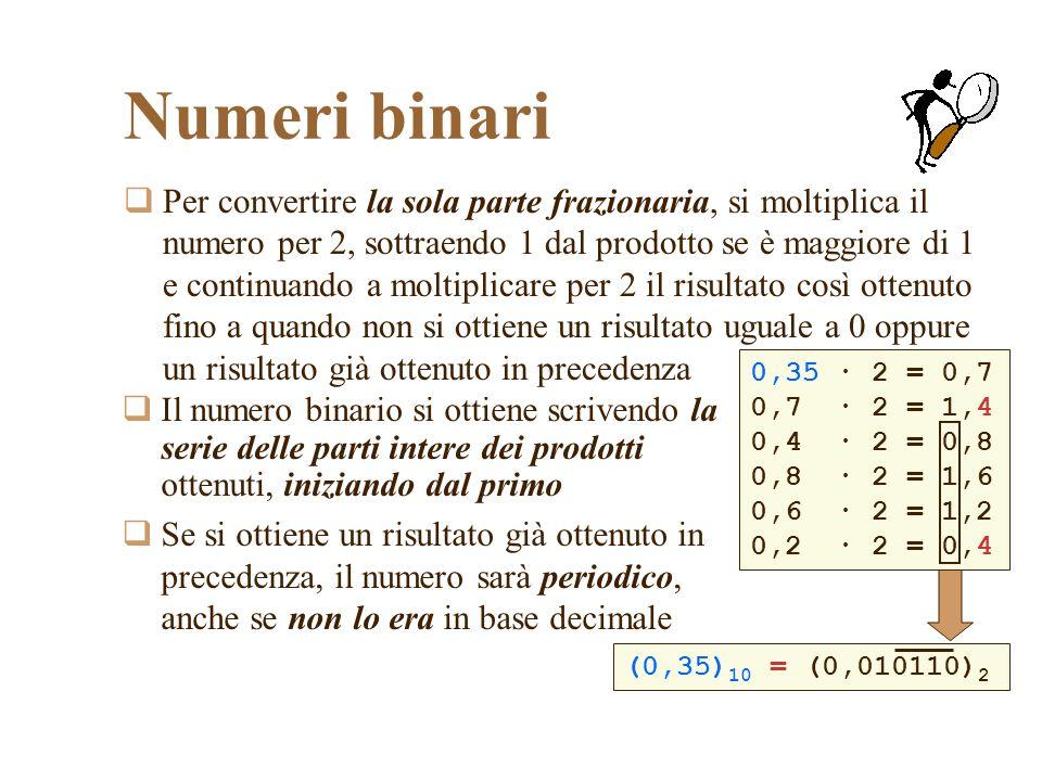 Numeri binari Per convertire la sola parte frazionaria, si moltiplica il numero per 2, sottraendo 1 dal prodotto se è maggiore di 1 e continuando a moltiplicare per 2 il risultato così ottenuto fino a quando non si ottiene un risultato uguale a 0 oppure un risultato già ottenuto in precedenza Il numero binario si ottiene scrivendo la serie delle parti intere dei prodotti ottenuti, iniziando dal primo Se si ottiene un risultato già ottenuto in precedenza, il numero sarà periodico, anche se non lo era in base decimale 0,35 · 2 = 0,7 0,7 · 2 = 1,4 0,4 · 2 = 0,8 0,8 · 2 = 1,6 0,6 · 2 = 1,2 0,2 · 2 = 0,4 (0,35) 10 = (0,010110) 2