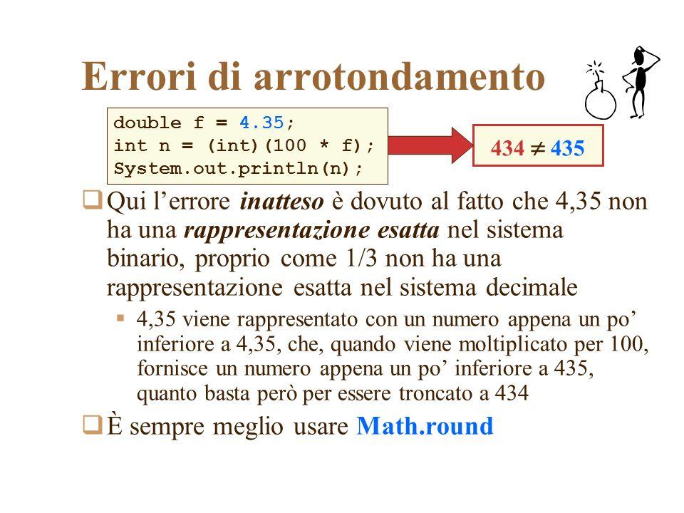 Errori di arrotondamento Qui lerrore inatteso è dovuto al fatto che 4,35 non ha una rappresentazione esatta nel sistema binario, proprio come 1/3 non ha una rappresentazione esatta nel sistema decimale 4,35 viene rappresentato con un numero appena un po inferiore a 4,35, che, quando viene moltiplicato per 100, fornisce un numero appena un po inferiore a 435, quanto basta però per essere troncato a 434 È sempre meglio usare Math.round double f = 4.35; int n = (int)(100 * f); System.out.println(n); 434 435
