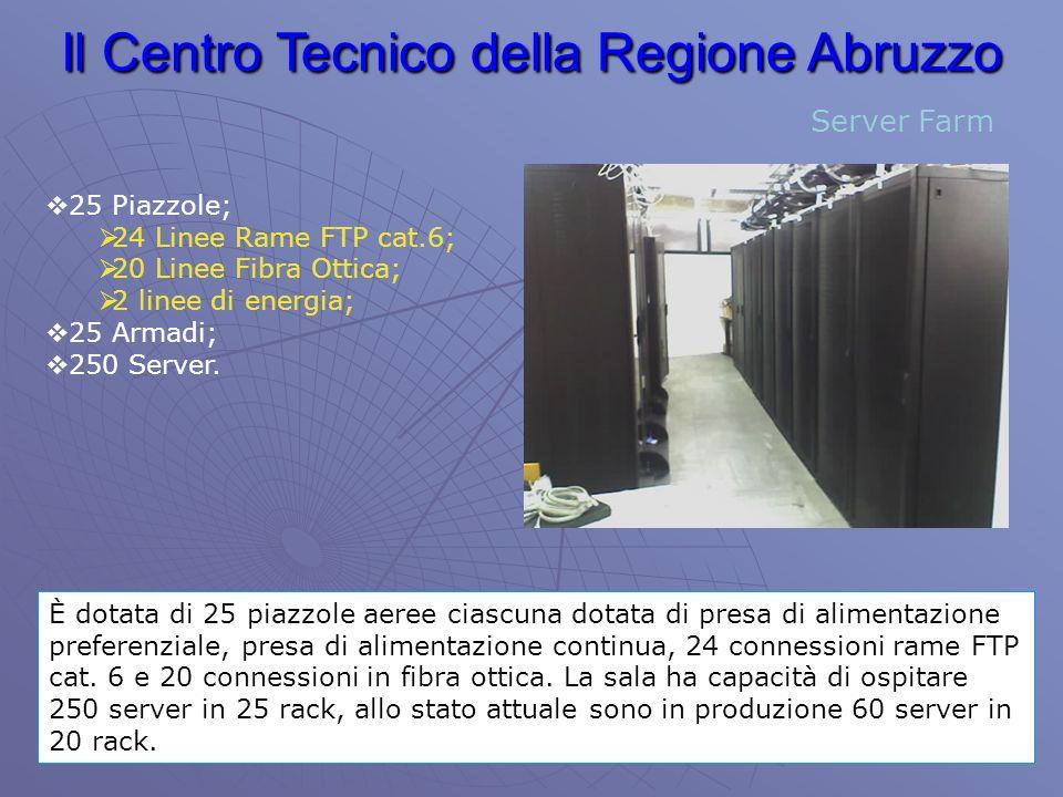 Il Centro Tecnico della Regione Abruzzo Server Farm 25 Piazzole; 24 Linee Rame FTP cat.6; 20 Linee Fibra Ottica; 2 linee di energia; 25 Armadi; 250 Server.