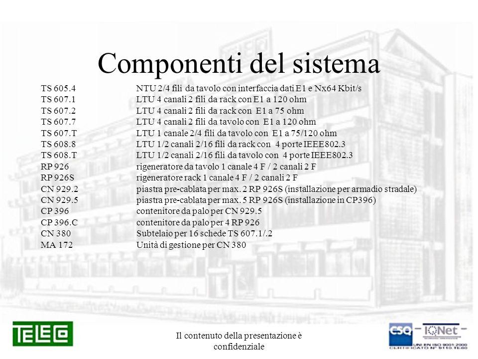 Il contenuto della presentazione è confidenziale Componenti del sistema TS 605.4NTU 2/4 fili da tavolo con interfaccia dati E1 e Nx64 Kbit/s TS 607.1L
