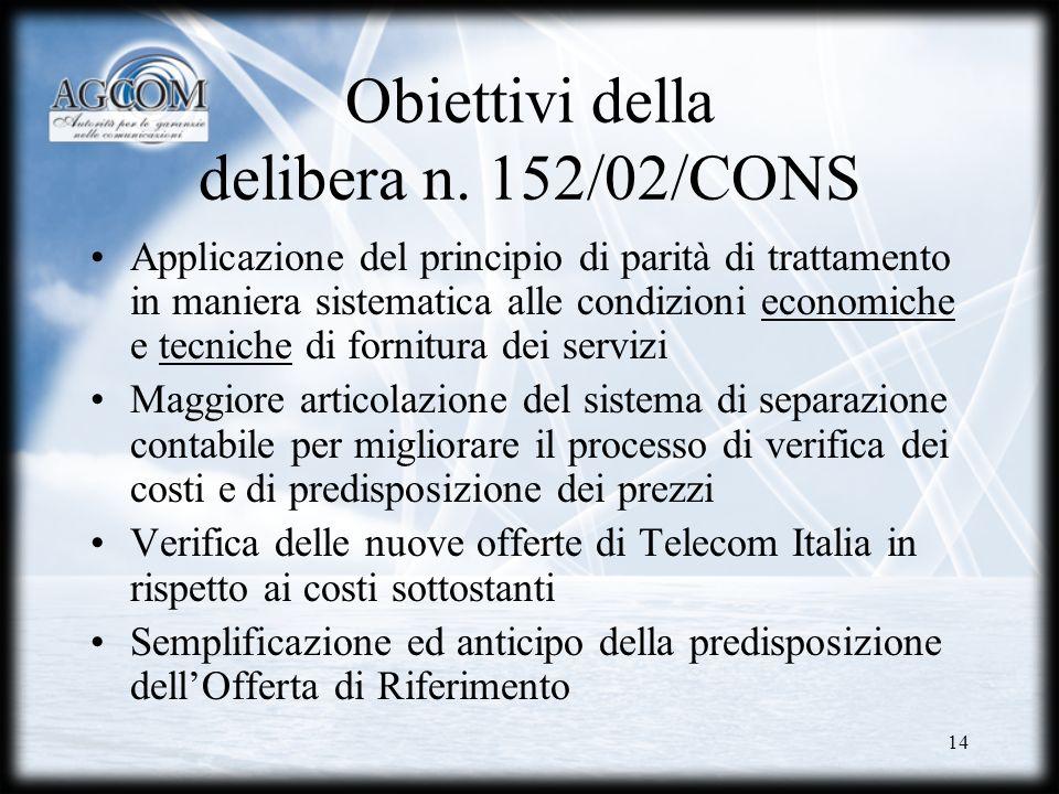14 Obiettivi della delibera n. 152/02/CONS Applicazione del principio di parità di trattamento in maniera sistematica alle condizioni economiche e tec