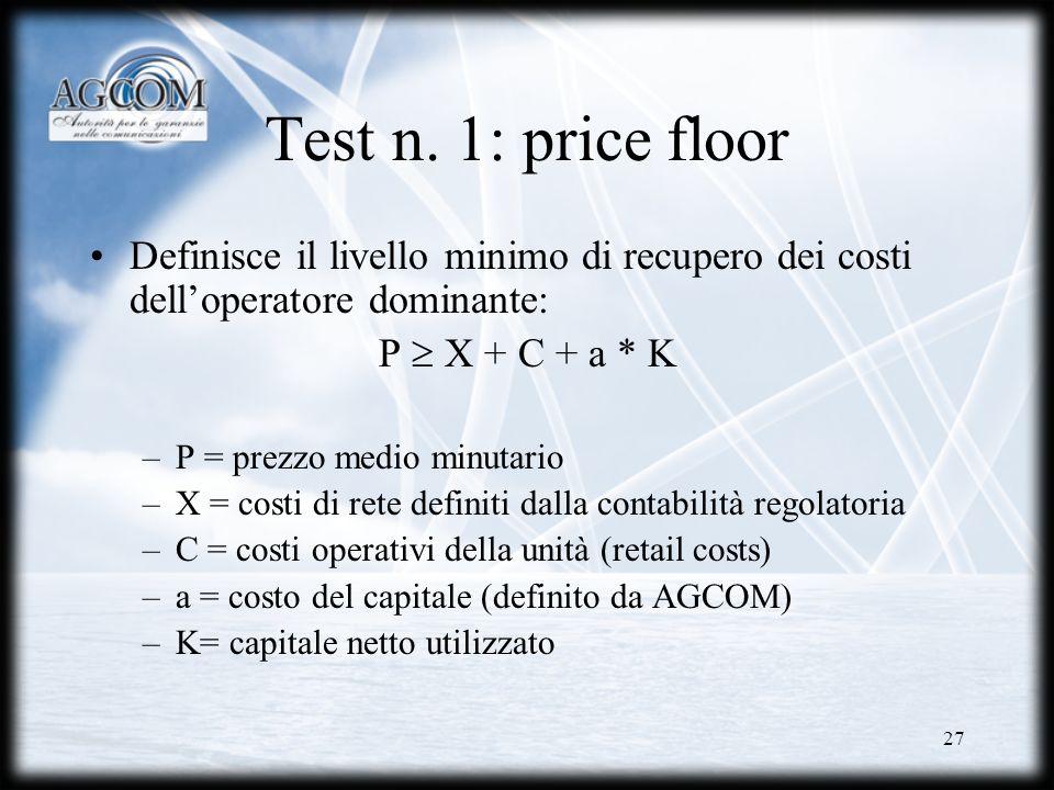 27 Test n. 1: price floor Definisce il livello minimo di recupero dei costi delloperatore dominante: P X + C + a * K –P = prezzo medio minutario –X =