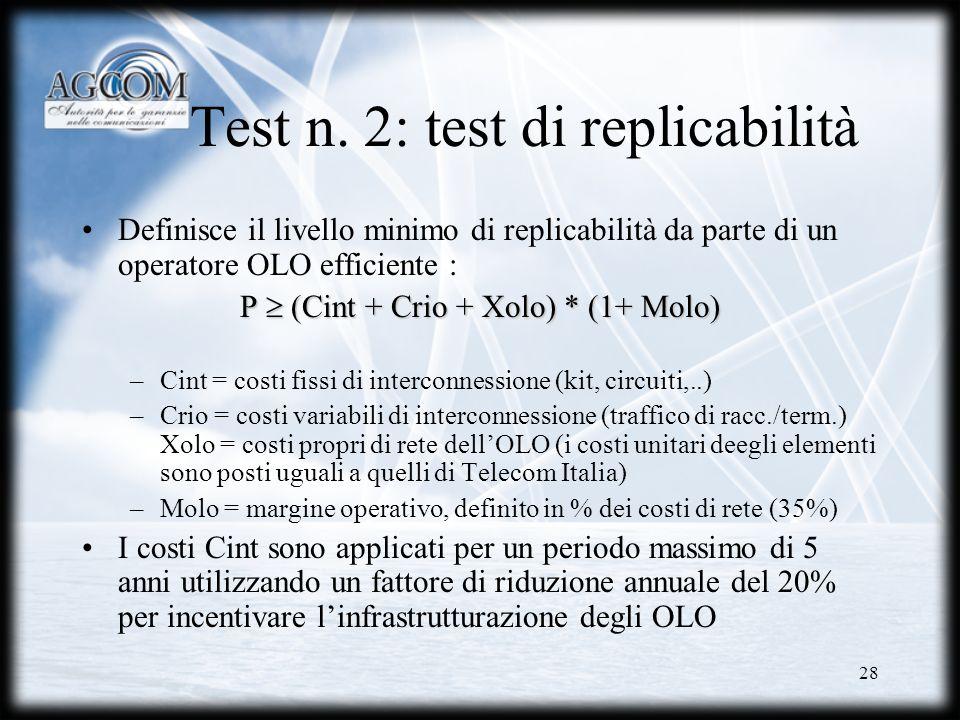 28 Test n. 2: test di replicabilità Definisce il livello minimo di replicabilità da parte di un operatore OLO efficiente : P (Cint + Crio + Xolo) * (1
