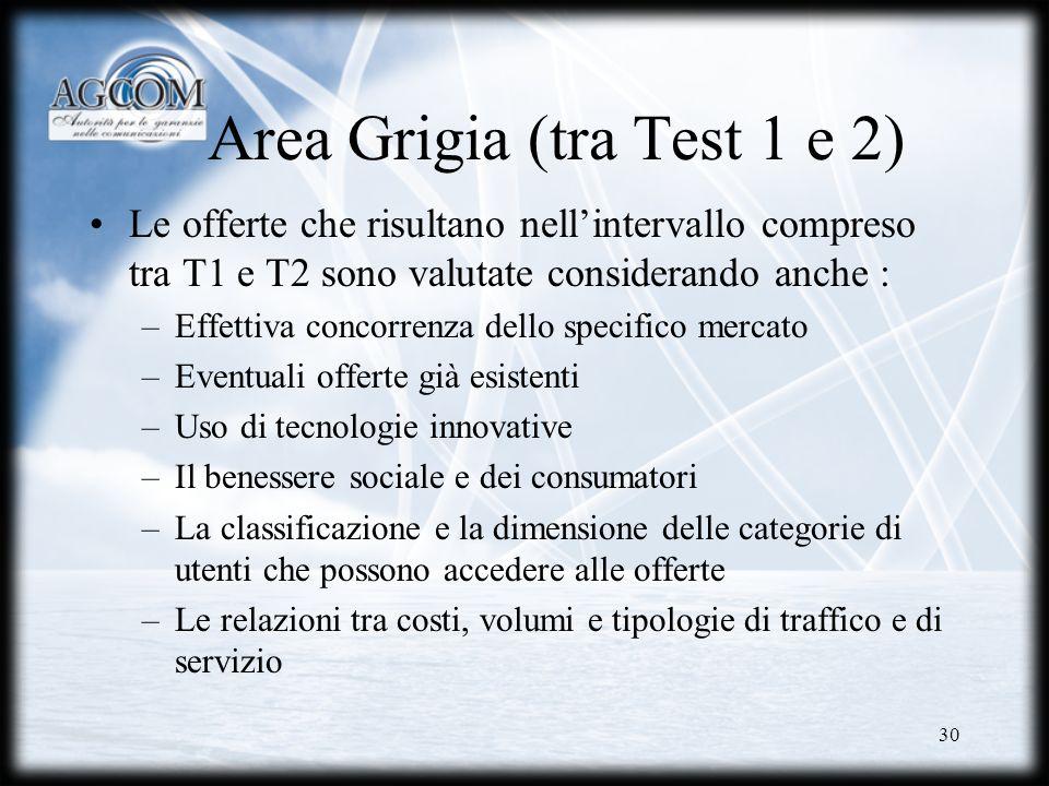 30 Area Grigia (tra Test 1 e 2) Le offerte che risultano nellintervallo compreso tra T1 e T2 sono valutate considerando anche : –Effettiva concorrenza