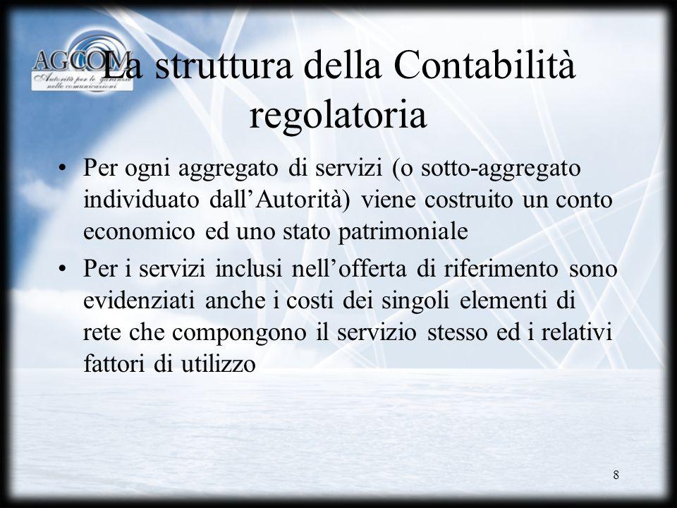 8 La struttura della Contabilità regolatoria Per ogni aggregato di servizi (o sotto-aggregato individuato dallAutorità) viene costruito un conto econo