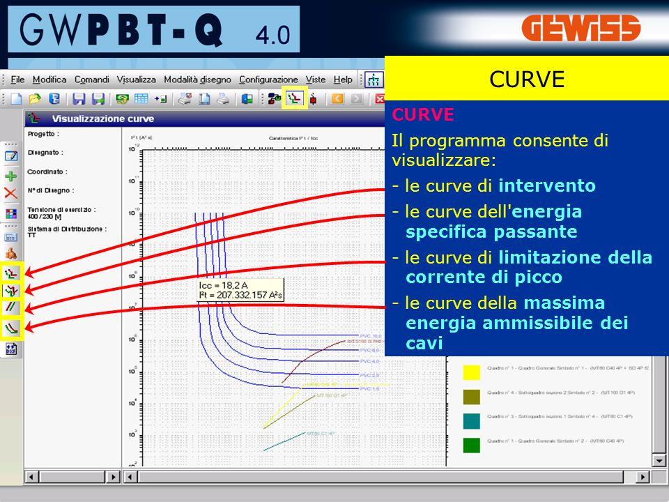 59 CURVE Il programma consente di visualizzare: - le curve di intervento - le curve dell energia specifica passante - le curve di limitazione della corrente di picco - le curve della massima energia ammissibile dei cavi CURVE