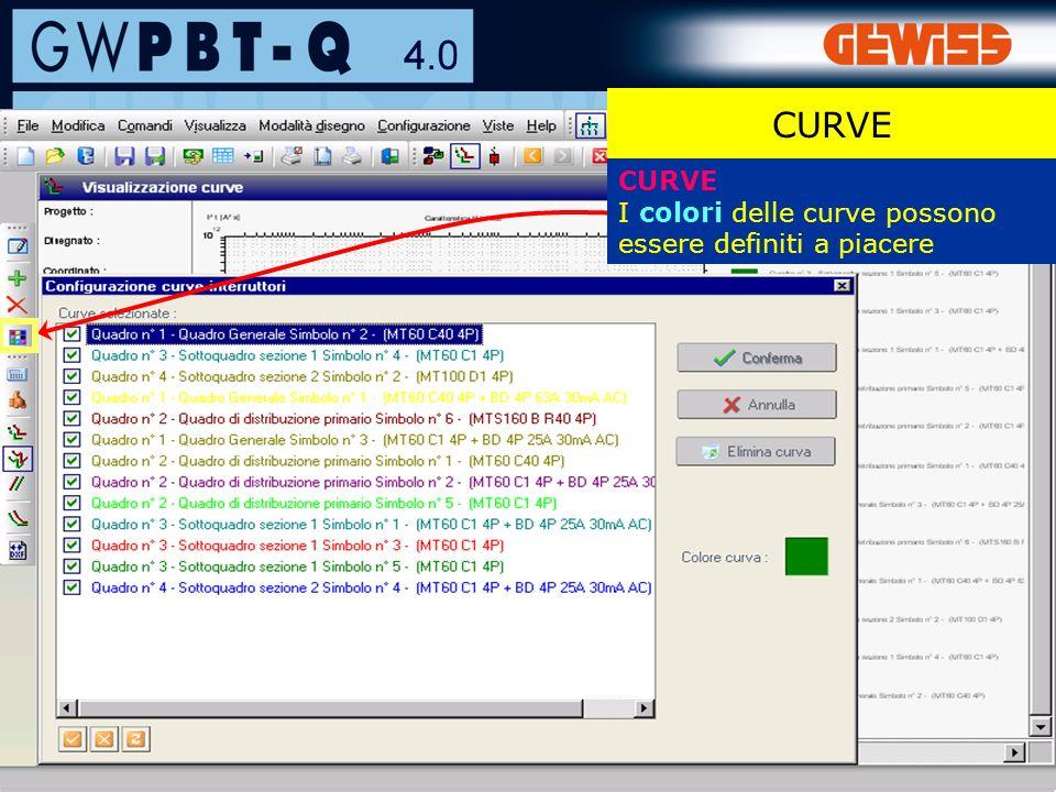 60 CURVE I colori delle curve possono essere definiti a piacere CURVE