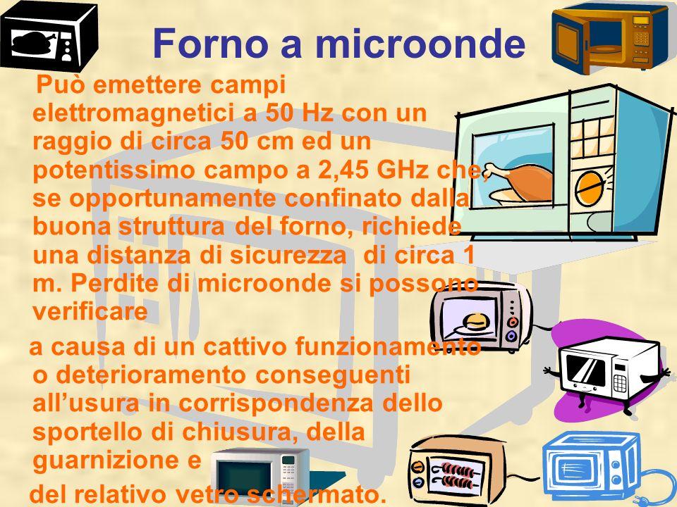Forno a microonde Può emettere campi elettromagnetici a 50 Hz con un raggio di circa 50 cm ed un potentissimo campo a 2,45 GHz che, se opportunamente