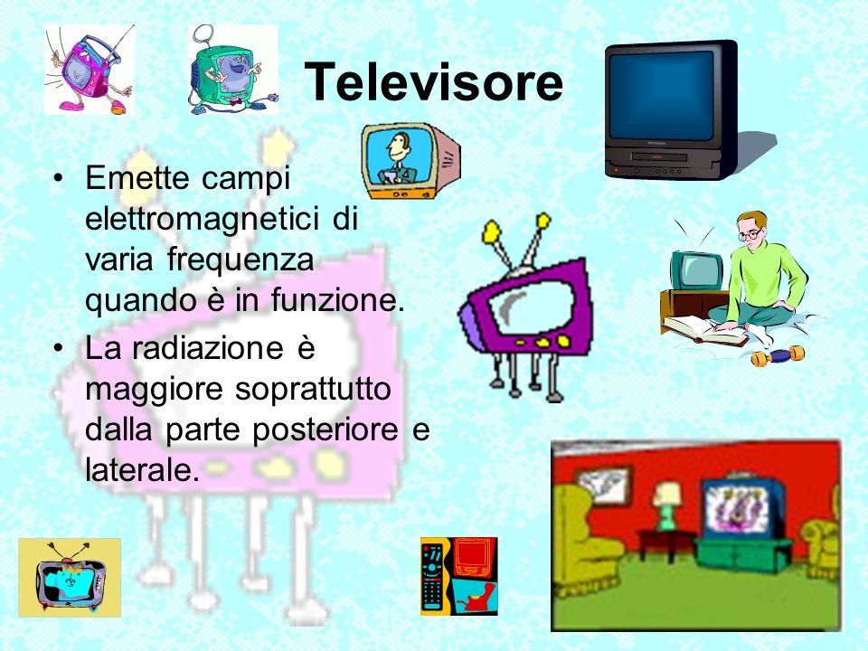 Televisore Emette campi elettromagnetici di varia frequenza quando è in funzione. La radiazione è maggiore soprattutto dalla parte posteriore e latera