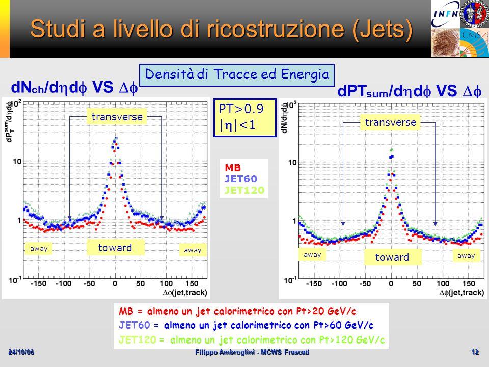 24/10/06Filippo Ambroglini - MCWS Frascati 12 Studi a livello di ricostruzione (Jets) dN ch /d d VS dPT sum /d d VS PT>0.9 | |<1 toward away transvers