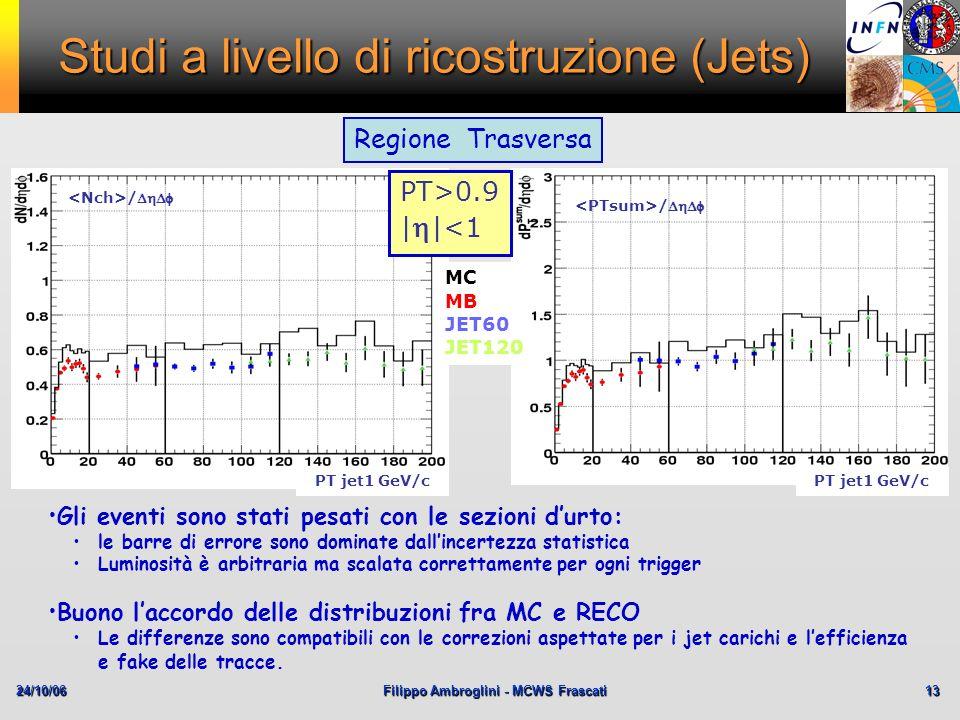 24/10/06Filippo Ambroglini - MCWS Frascati 13 Studi a livello di ricostruzione (Jets) Regione Trasversa / PT>0.9 | |<1 PT jet1 GeV/c MC MB JET60 JET12