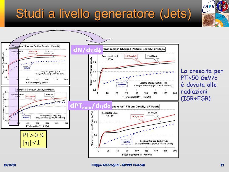 24/10/06Filippo Ambroglini - MCWS Frascati 21 Studi a livello generatore (Jets) dN/dd dPT sum /dd PT>0.9 | |<1 La crescita per PT>50 GeV/c è dovuta al