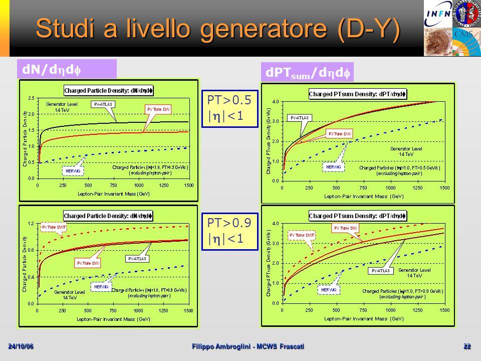 24/10/06Filippo Ambroglini - MCWS Frascati 22 Studi a livello generatore (D-Y) PT>0.9 | |<1 PT>0.5 | |<1 dN/dd dPT sum /dd