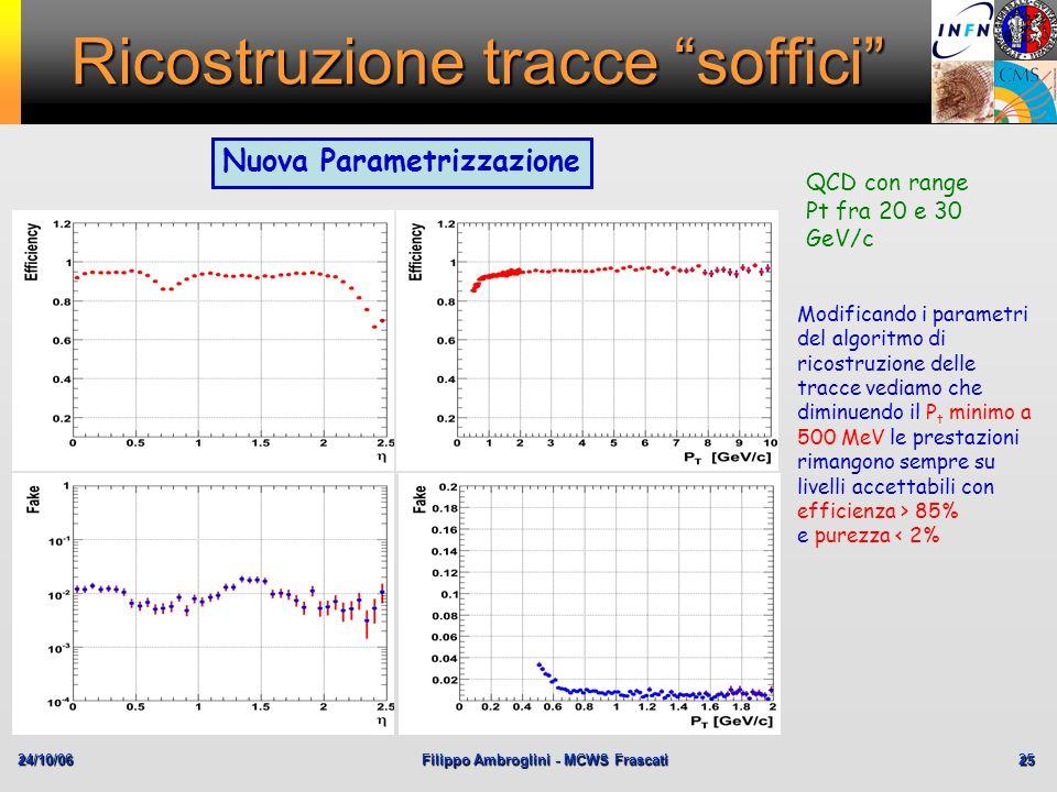 24/10/06Filippo Ambroglini - MCWS Frascati 25 Ricostruzione tracce soffici Nuova Parametrizzazione Modificando i parametri del algoritmo di ricostruzi