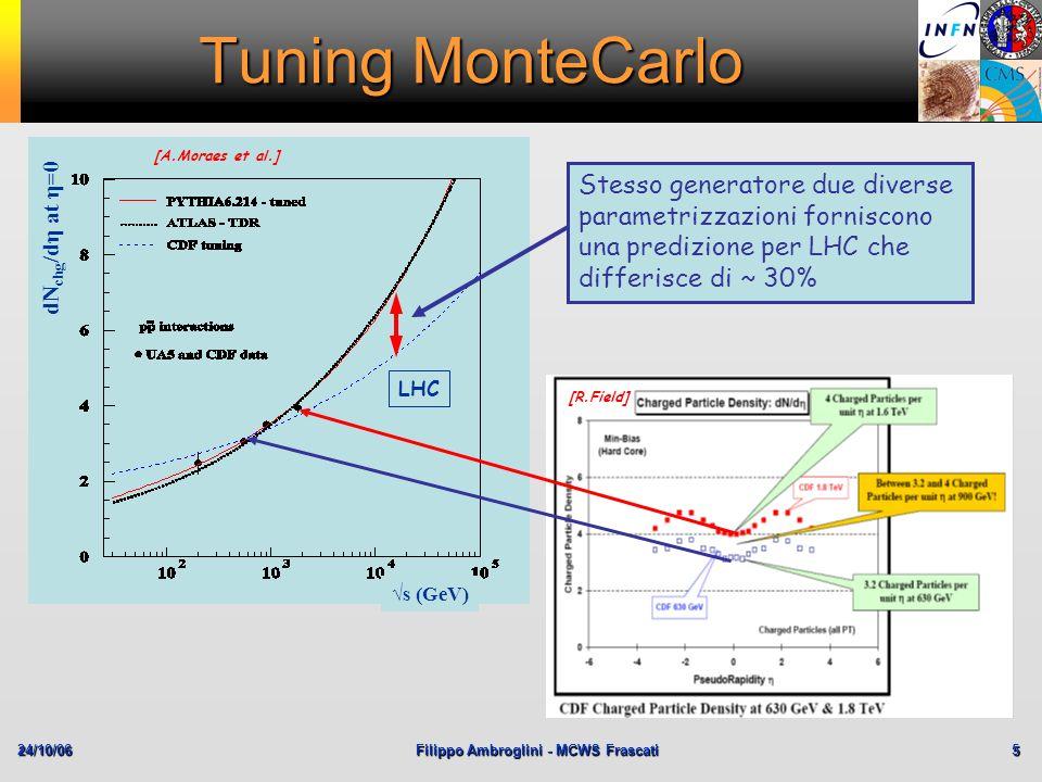 24/10/06Filippo Ambroglini - MCWS Frascati 5 Tuning MonteCarlo s (GeV) dN chg /dη at η=0 LHC Stesso generatore due diverse parametrizzazioni forniscon