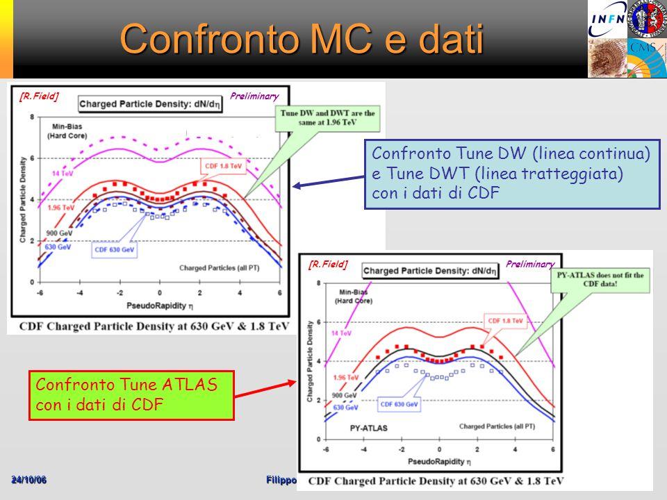 24/10/06Filippo Ambroglini - MCWS Frascati 7 Confronto MC e dati Confronto Tune DW (linea continua) e Tune DWT (linea tratteggiata) con i dati di CDF