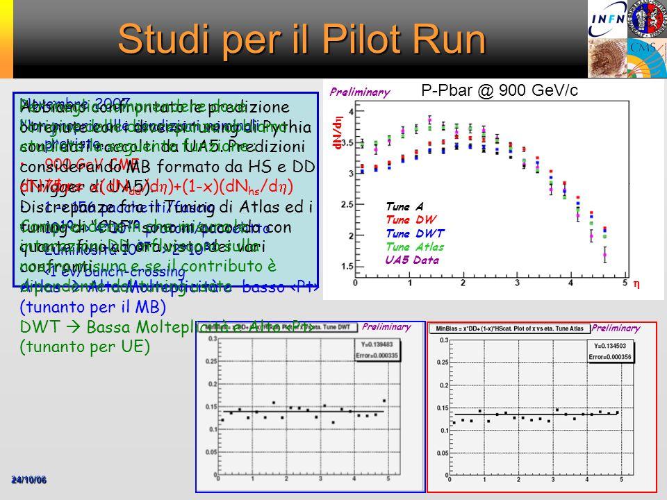 24/10/06Filippo Ambroglini - MCWS Frascati 8 Studi per il Pilot Run Preliminary dN/d Preliminary Tune A Tune DW Tune DWT Tune Atlas UA5 Data P-Pbar @