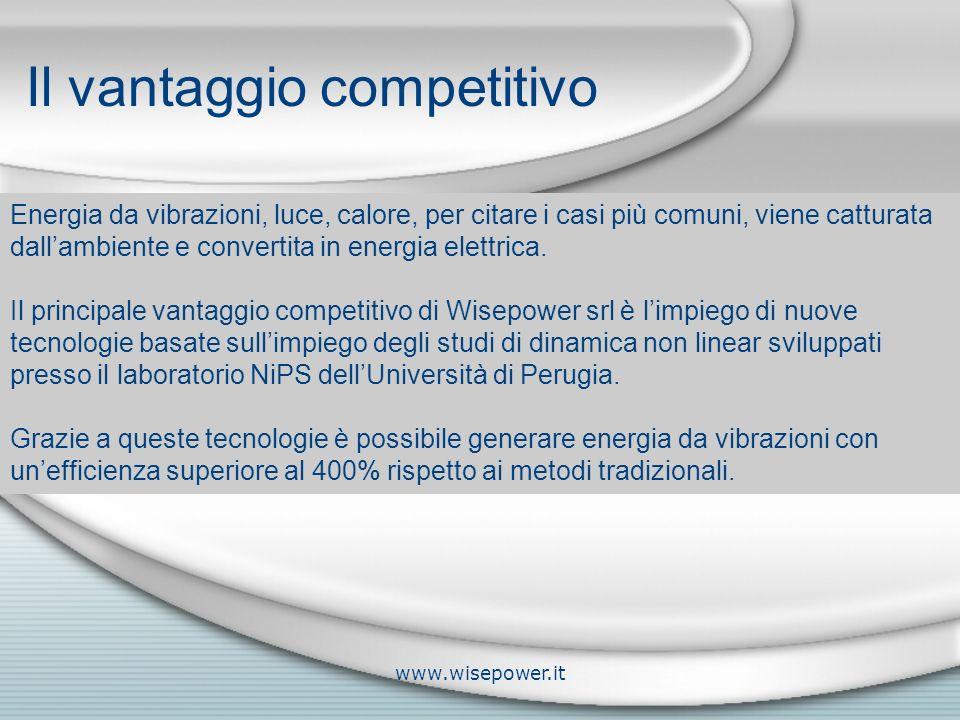 Il vantaggio competitivo Energia da vibrazioni, luce, calore, per citare i casi più comuni, viene catturata dallambiente e convertita in energia elettrica.