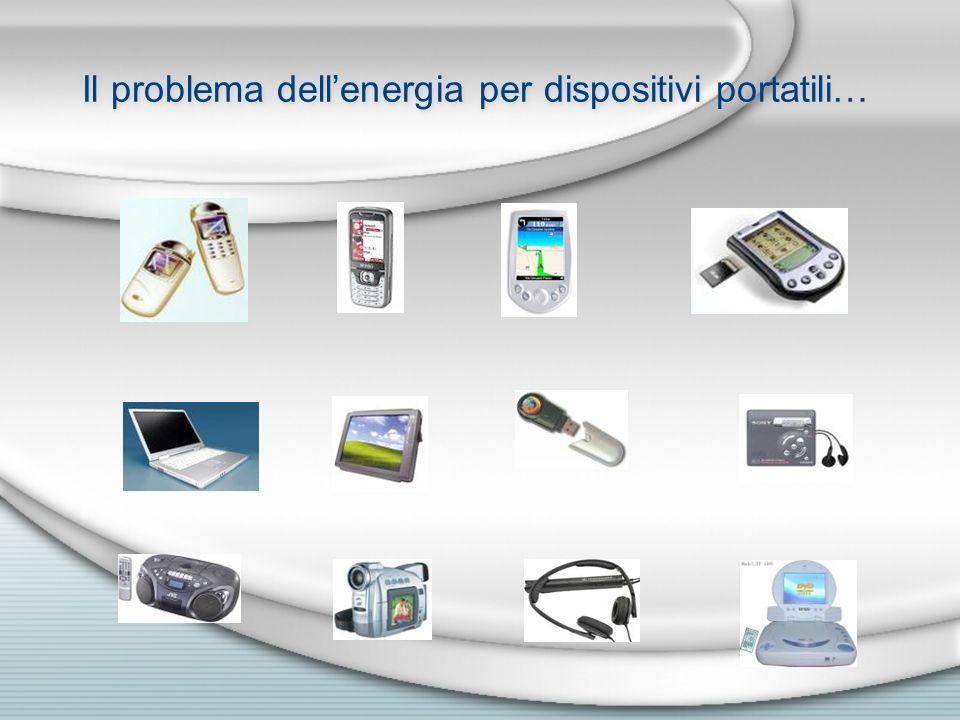 Il problema dellenergia per dispositivi portatili…
