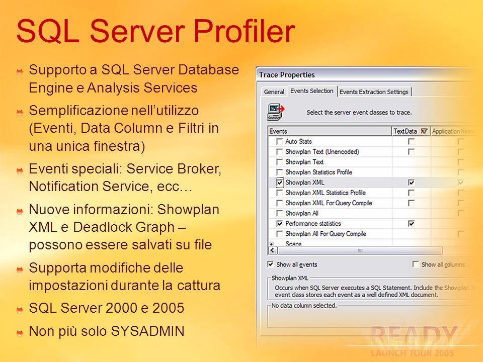 Supporto a SQL Server Database Engine e Analysis Services Semplificazione nellutilizzo (Eventi, Data Column e Filtri in una unica finestra) Eventi spe