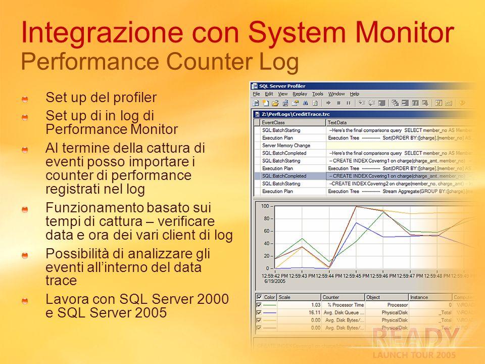 Integrazione con System Monitor Performance Counter Log Set up del profiler Set up di in log di Performance Monitor Al termine della cattura di eventi