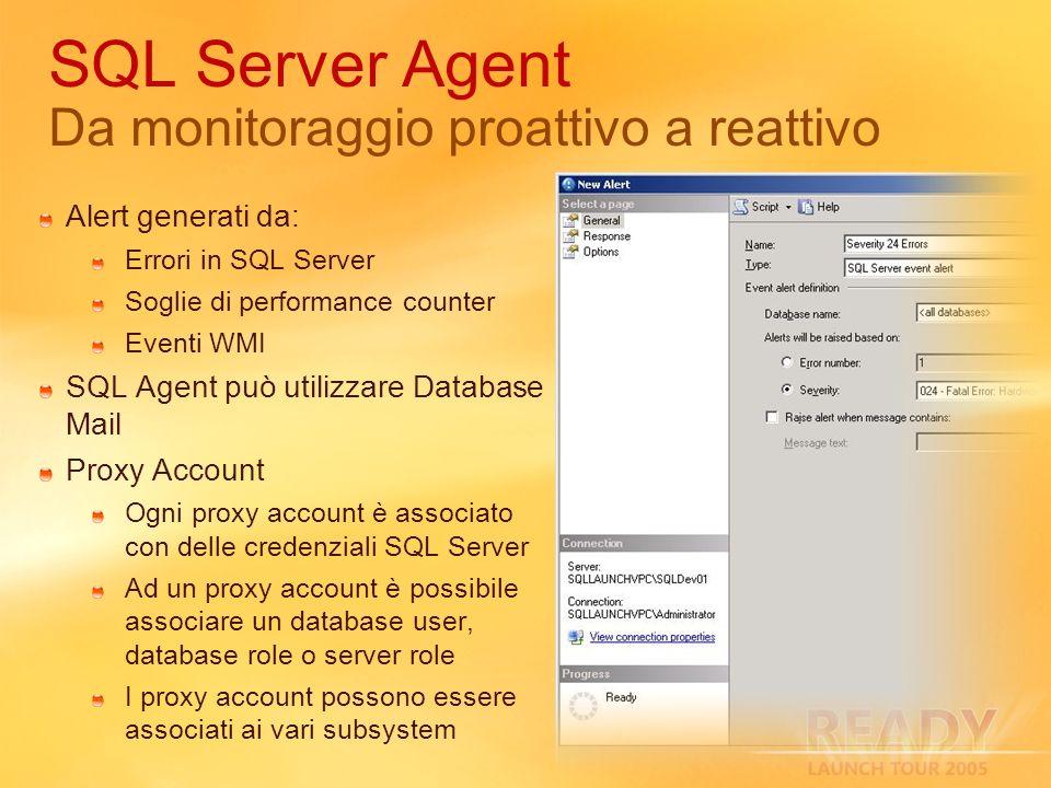 SQL Server Agent Da monitoraggio proattivo a reattivo Alert generati da: Errori in SQL Server Soglie di performance counter Eventi WMI SQL Agent può u