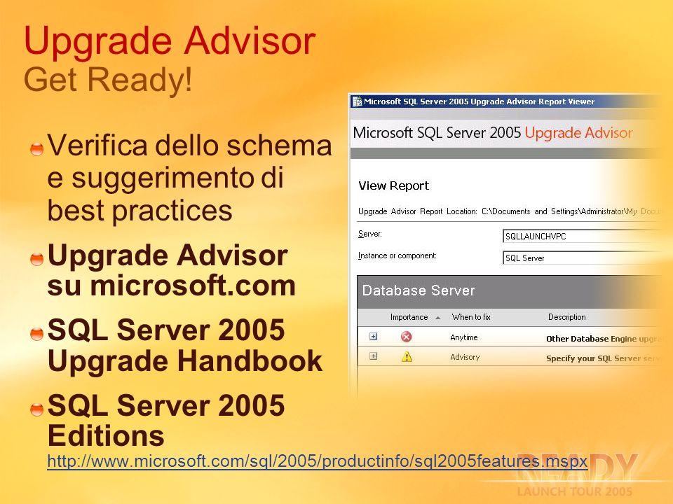 Verifica dello schema e suggerimento di best practices Upgrade Advisor su microsoft.com SQL Server 2005 Upgrade Handbook SQL Server 2005 Editions http