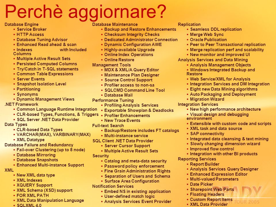 Perchè aggiornare? Database Engine Service Broker HTTP Access Database Tuning Advisor Enhanced Read ahead & scan Indexeswith Included Columns Multiple