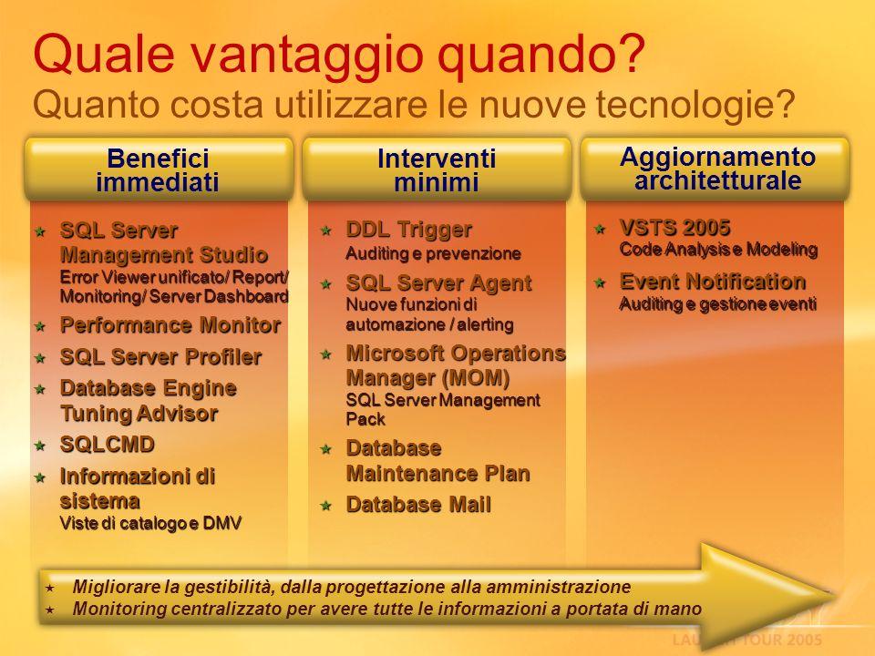 Quale vantaggio quando? Quanto costa utilizzare le nuove tecnologie? DDL Trigger Auditing e prevenzione DDL Trigger Auditing e prevenzione SQL Server